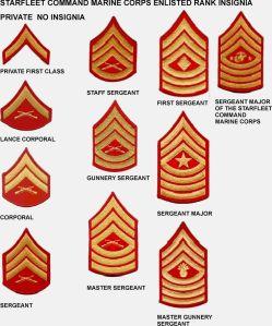 Marine Corps, rank system