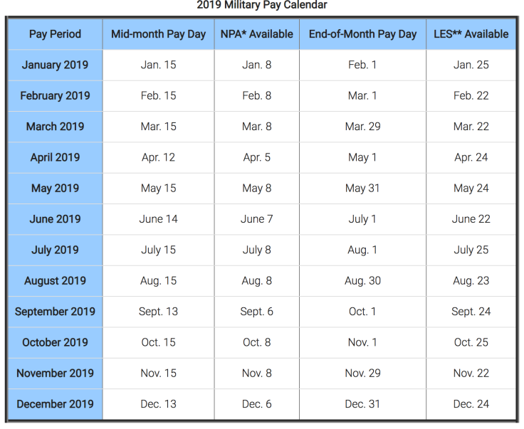 Military Pay Calendar 2019 2019 Active Duty Military Pay Chart – U.S.M.C. Infantry Brothers